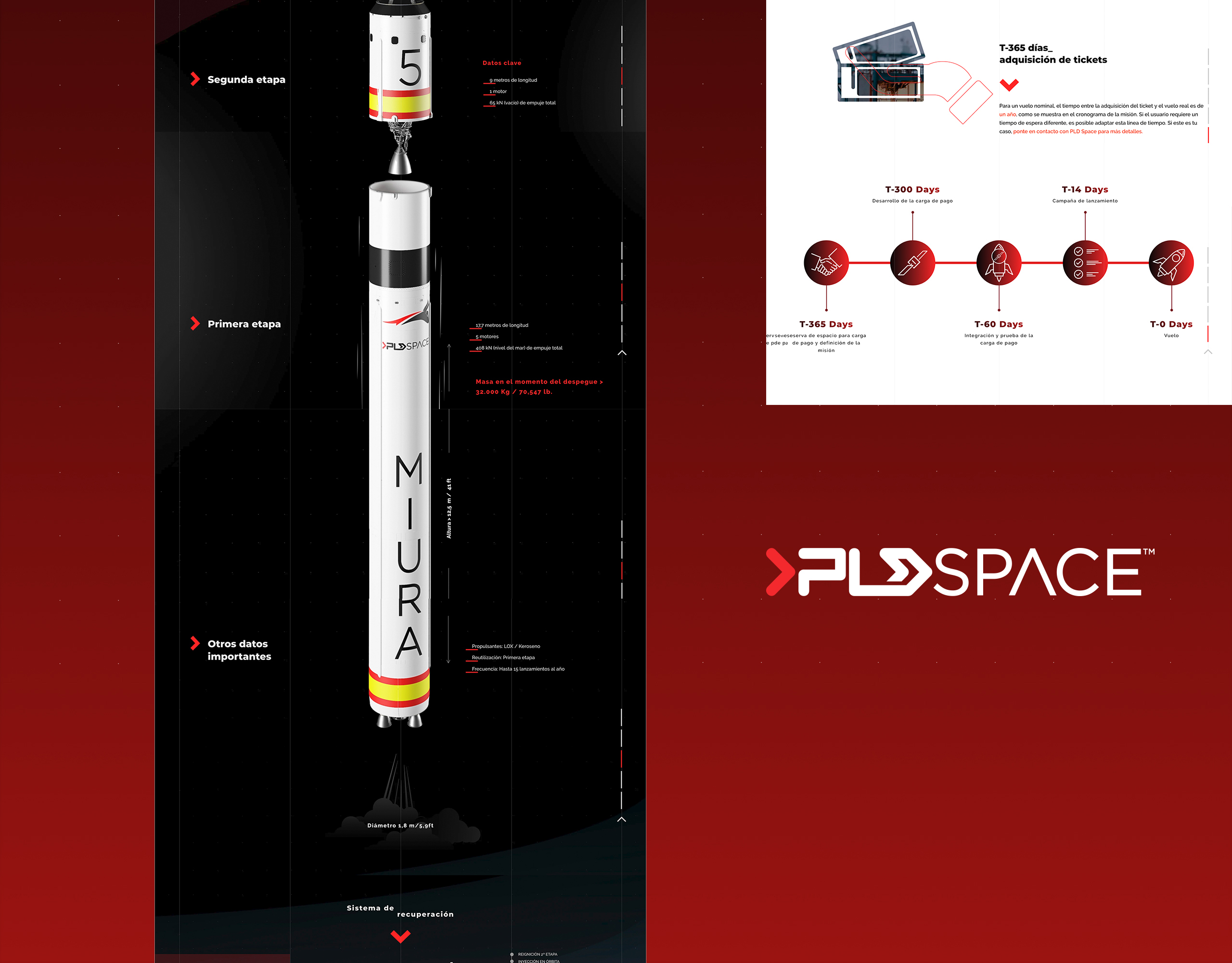 PLD Space 5